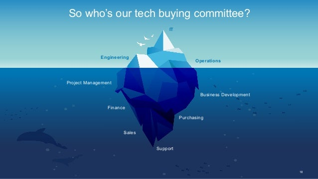 So who's our tech buying committee? Engineering Operations IT Business Development Purchasing Support Sales Finance Projec...