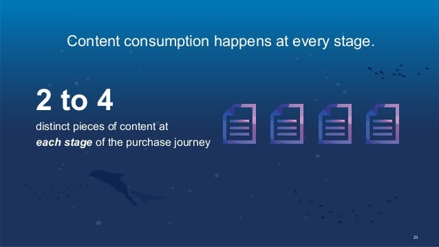 2 to 4 distinct pieces of content at each stage of the purchase journey Content consumption happens at every stage. ...