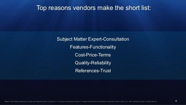 25 Top reasons vendors make the short list: Bases: Technology decision process participants (last 3 months) in 11+ person ...
