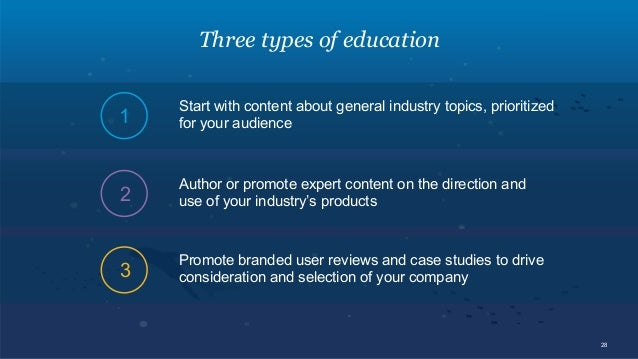 28 Start with content about general industry topics, prioritized for your audience Author or promote expert content on the...