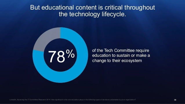 38 78% 38LinkedIn, Nurturing the IT Committee Research 2014: How significant is the role education plays in the following ...