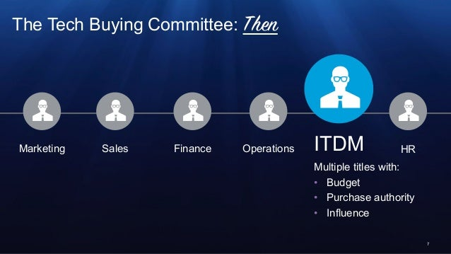 7 ITDM Multiple titles with: • Budget • Purchase authority • Influence OperationsFinanceSalesMarketing HR The Tech Buyi...