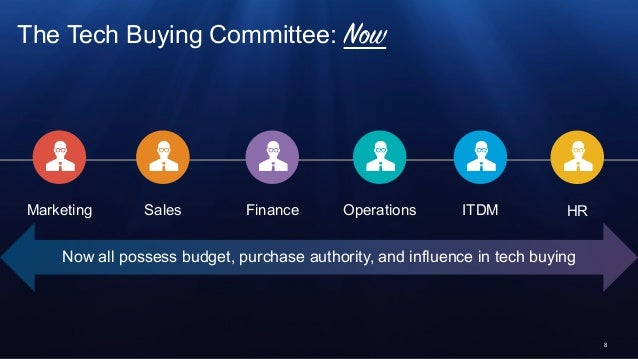 8 The Tech Buying Committee: Now OperationsFinanceSalesMarketing ITDM HR Now all possess budget, purchase authority, and i...