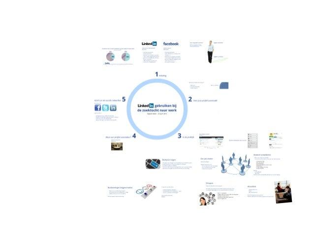 LinkedIn gebruiken bij de zoektocht naar werk