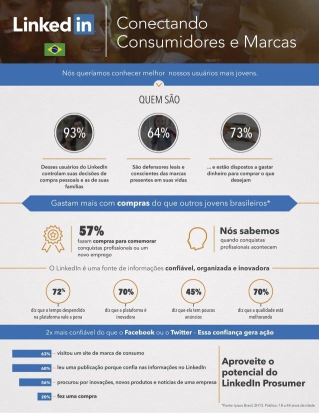 Infográfico: Conectando Consumidores e Marcas