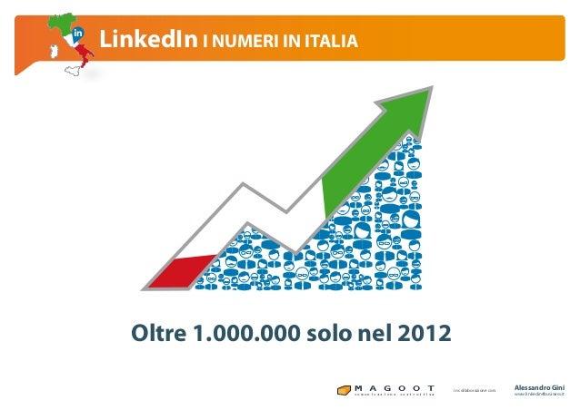 Linkedin per il business linkedin i numeri in italia Slide 3