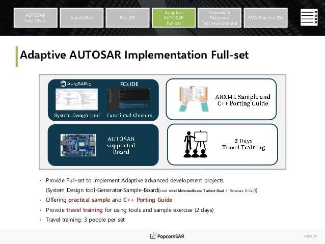 PopcornSAR Specialized in AUTOSAR_Company profile