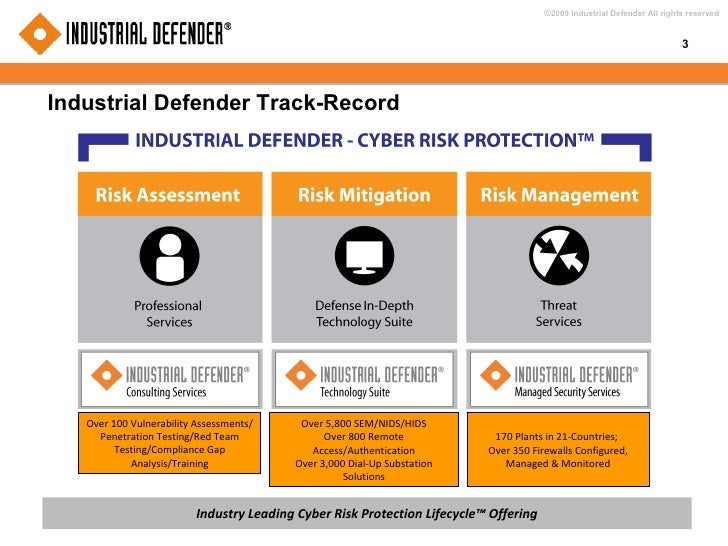 Industrial Defender Track-Record Industry Leading Cyber Risk Protection Lifecycle™ Offering Over 100 Vulnerability Assessm...