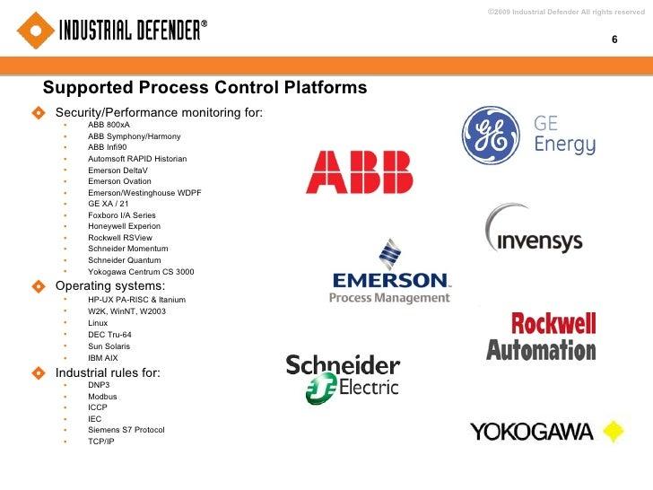 Supported Process Control Platforms <ul><li>Security/Performance monitoring for: </li></ul><ul><ul><li>ABB 800xA </li></ul...