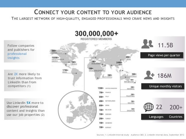 ** *22 186M Unique monthly visitors Languages 11.5B Page views per quarter 200+ Countries Use LinkedIn 5X more to discover...