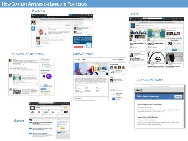 HOW CONTENT APPEARS ON LINKEDIN: PLATFORMS HOMEPAGE PULSE TOP HEADLINE EMAILS NETWORK UPDATE STREAM GROUPS COMPANY PAGES