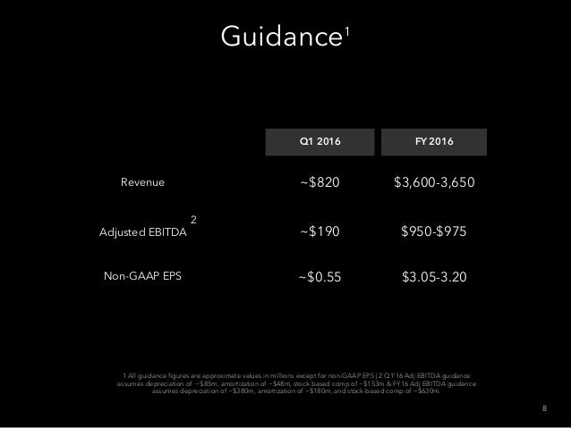 Guidance1 Q1 2016 FY 2016 Revenue ~$820 $3,600-3,650 Adjusted EBITDA ~$190 $950-$975 Non-GAAP EPS ~$0.55 $3.05-3.20 1 All ...