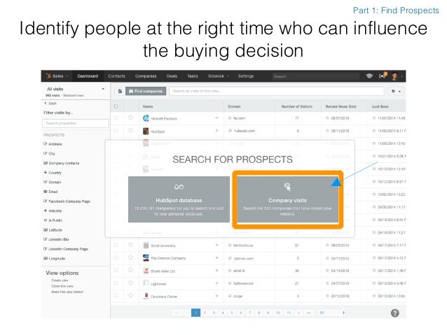 Identify people at the right time who can influence the buying decision Part 1: Find Prospects