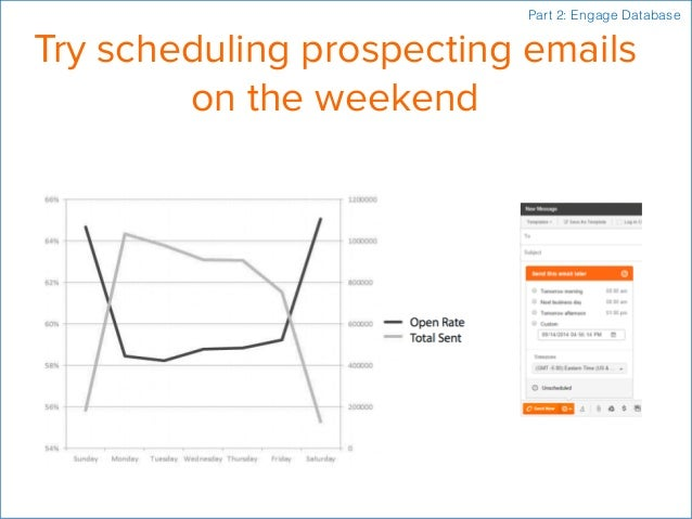 Try scheduling prospecting emails on the weekend Part 2: Engage Database