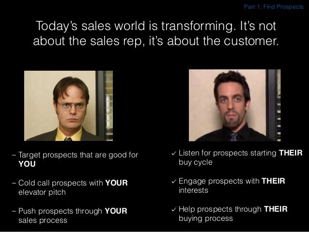 Today's sales world is transforming. It's not about the sales rep, it's about the customer. Part 1: Find Prospects Target ...