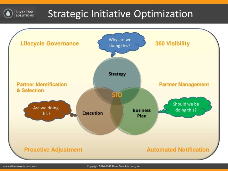 supplier relationships a strategic initiative Supplier selection, development, and integration is a strategic initiative that is   process architecture to analyze processes and supply chain relationships in.