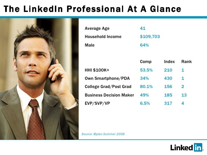 The LinkedIn Professional At A Glance Source: @plan Summer 2008 Average Age 41 Household Income $109,703 Male 64% Comp Ind...