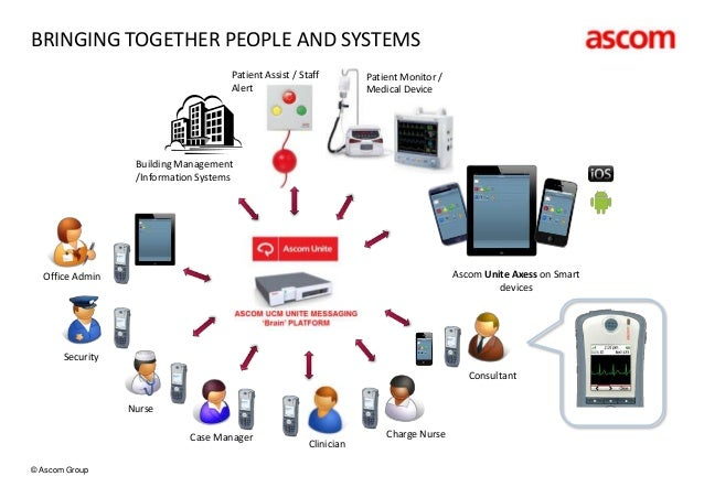 What Ascom can do for you.....