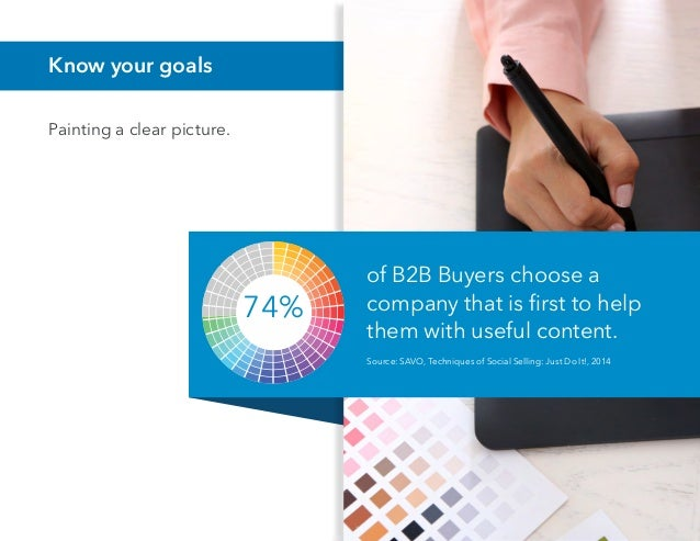 Know your goals Painting a clear picture. of B2B Buyers choose a company that is first to help them with useful content. 7...