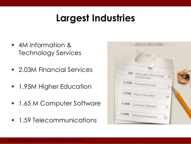 Largest Industries   4M Information &    Technology Services   2.03M Financial Services   1.95M Higher Education   1.6...