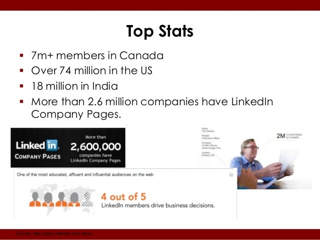 Top Stats      7m+ members in Canada      Over 74 million in the US      18 million in India      More than 2.6 millio...