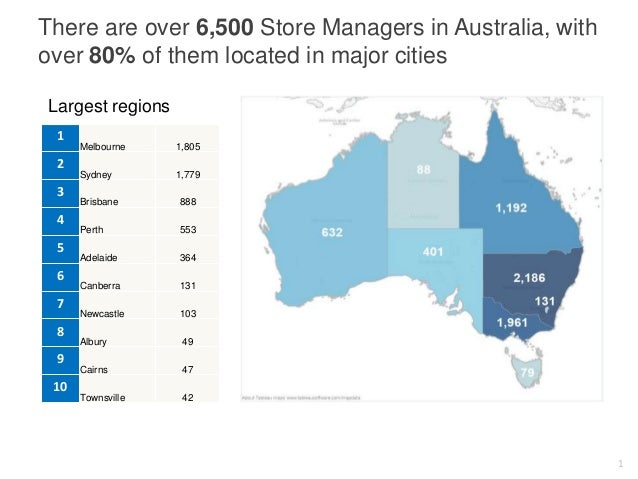 1 There are over 6,500 Store Managers in Australia, with over 80% of them located in major cities Largest regions 1 Melbou...