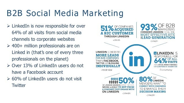 Image result for social media marketing in linkedin