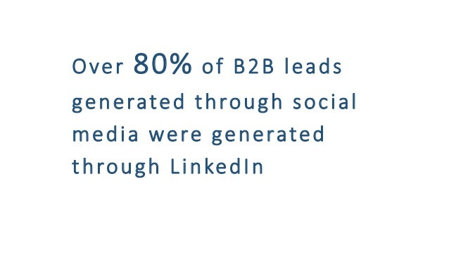 Over 80% of B2B leads generated through social media were generated through LinkedIn