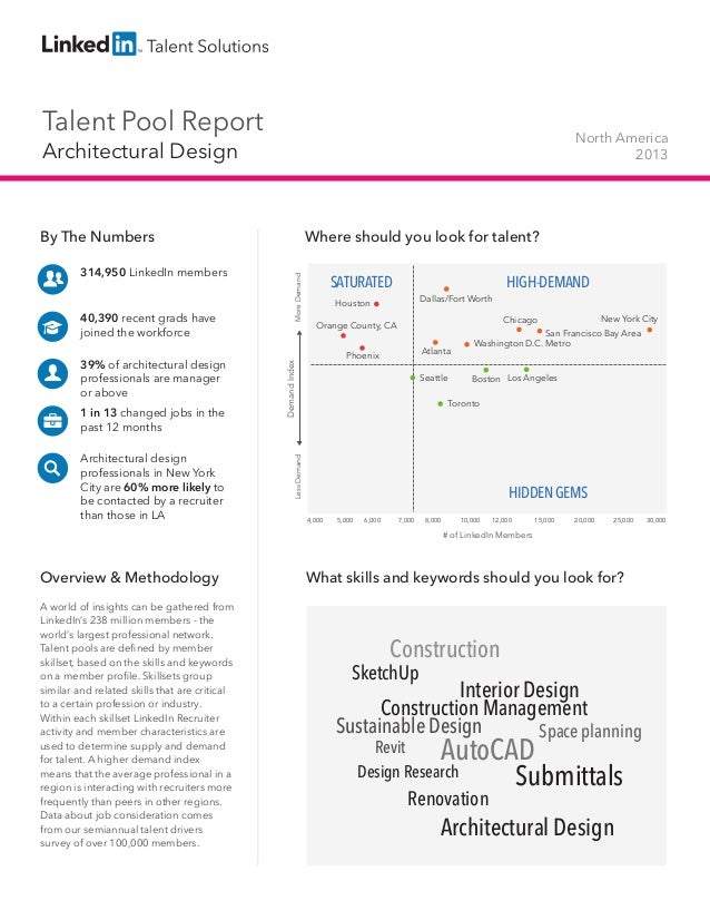 Talent Pool Report  North America 2013  Architectural Design  39% of architectural design professionals are manager or abo...