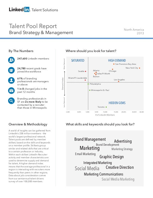 Talent Pool Report  North America 2013  Brand Strategy & Management  61% of branding professionals are managers or above 1...