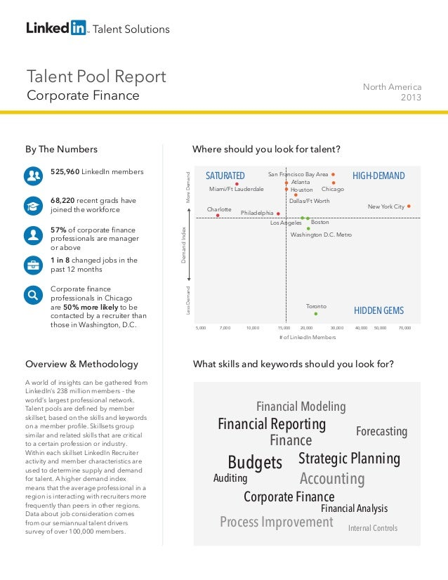 Talent Pool Report  North America 2013  Corporate Finance  57% of corporate finance professionals are manager or above 1 i...