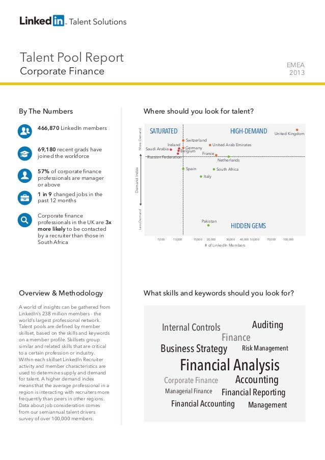 Talent Pool Report  EMEA 2013  Corporate Finance  57% of corporate finance professionals are manager or above 1 in 9 chang...