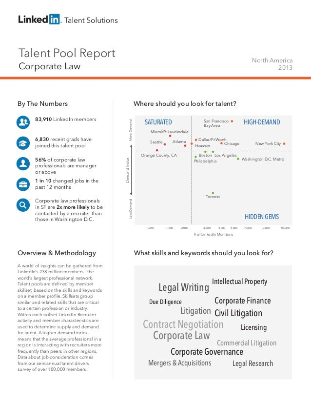 Talent Pool Report  North America 2013  Corporate Law  56% of corporate law professionals are manager or above 1 in 10 cha...