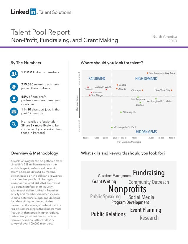 Talent Pool Report  North America 2013  Non-Profit, Fundraising, and Grant Making  46% of non-profit professionals are man...