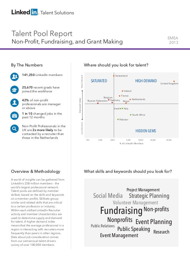 Talent Pool Report  EMEA 2013  Non-Profit, Fundraising, and Grant Making  42% of non-profit professionals are manager or a...