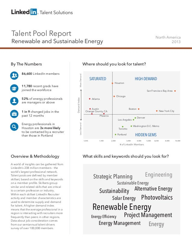 Talent Pool Report  North America 2013  Renewable and Sustainable Energy  11,780 recent grads have joined the workforce 52...