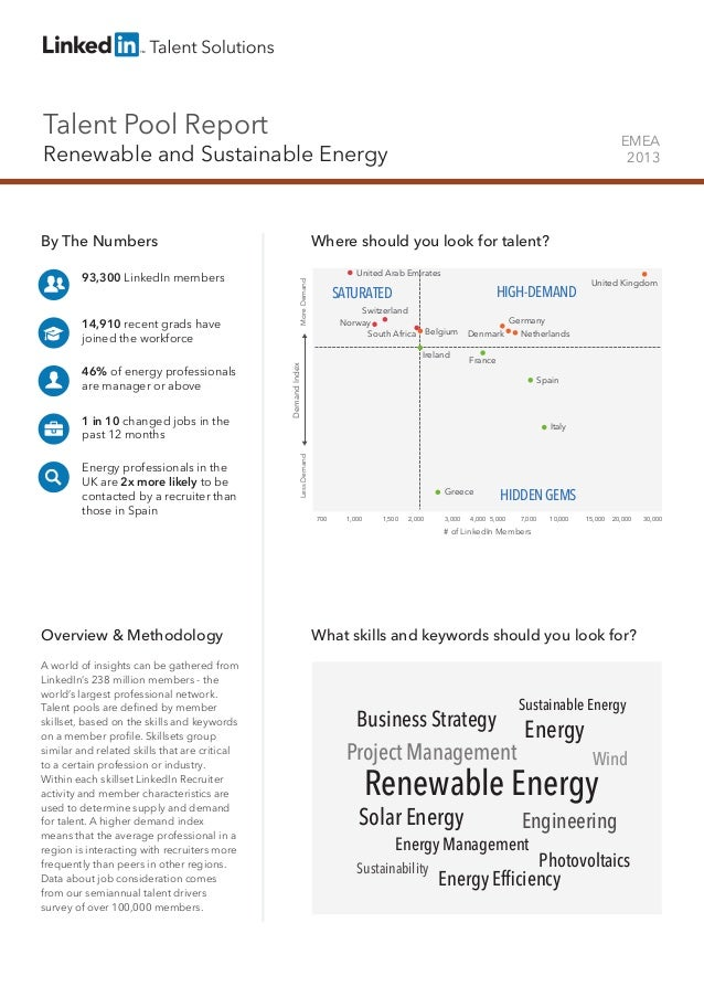 Talent Pool Report  EMEA 2013  Renewable and Sustainable Energy  93,300 LinkedIn members  14,910 recent grads have joined ...