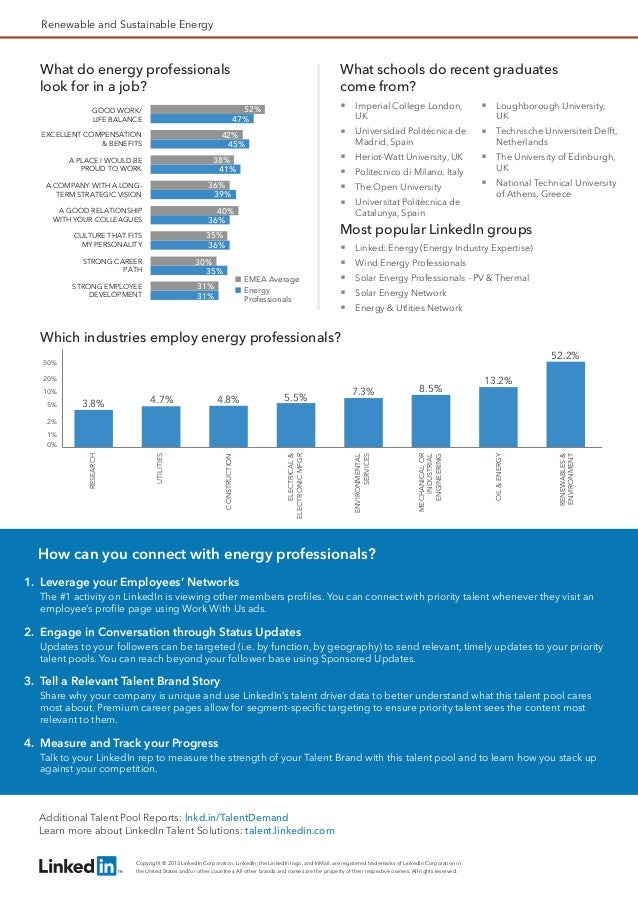 talent management in renewable energy Epa offers several resources to help you learn more about renewable energy   a solar energy services firm assumes all performance and economic risks.