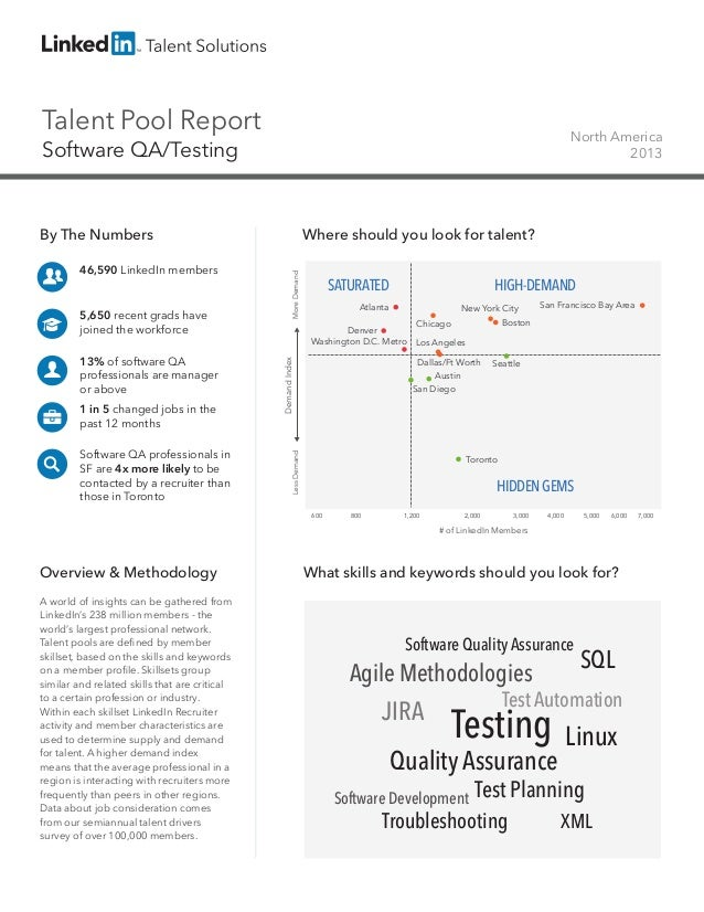 Talent Pool Report  North America 2013  Software QA/Testing  13% of software QA professionals are manager or above 1 in 5 ...