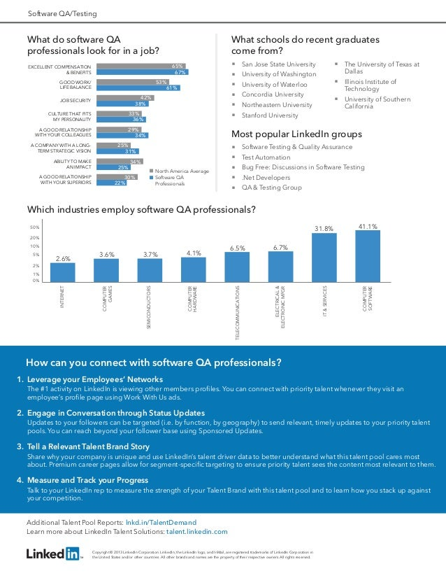 Software QA/Testing  What do software QA professionals look for in a job?  What schools do recent graduates come from?   S...