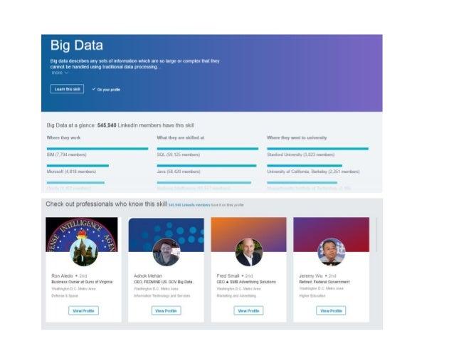 LinkedIn Topics Directory - Big Data