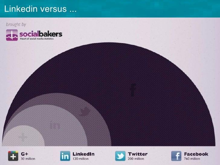Linkedin: Meer dan een digitale Rolodex                           Ik besta !?                           Profileren         ...