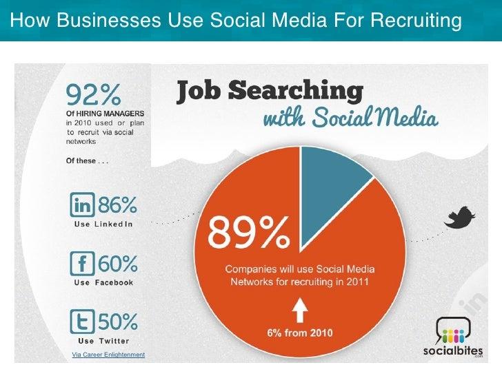 Linkedin Training November 2011 Slide 14