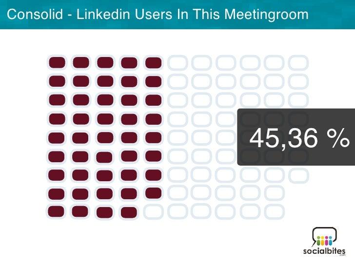 Linkedin Training November 2011 Slide 16