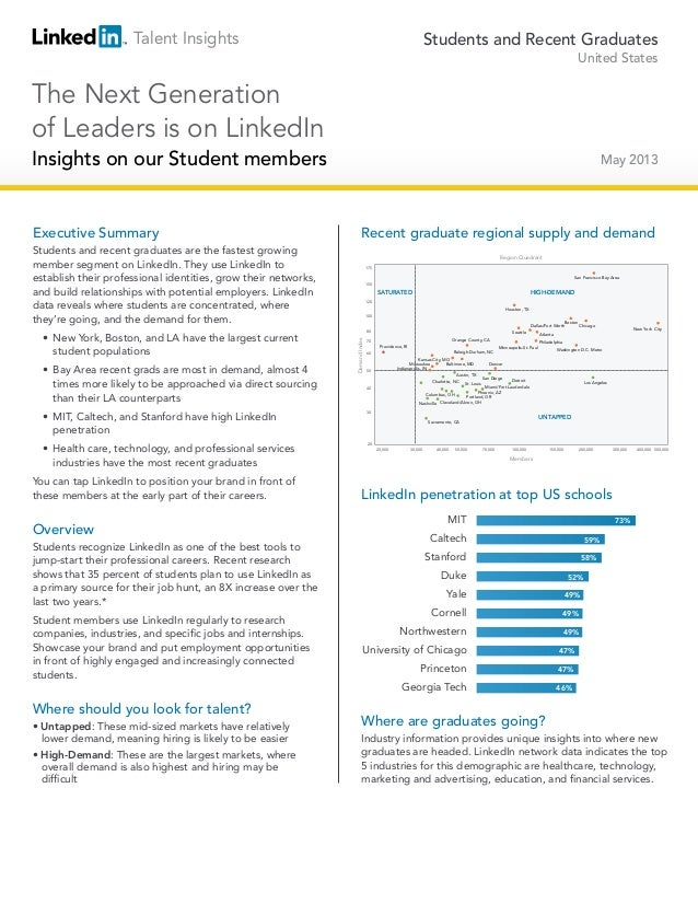 Talent InsightsThe Next Generationof Leaders is on LinkedInInsights on our Student membersExecutive SummaryStudents and re...