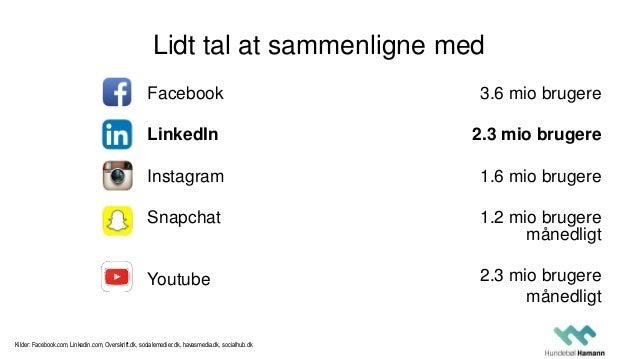 Lidt tal at sammenligne med Facebook LinkedIn Instagram Snapchat Youtube 3.6 mio brugere 2.3 mio brugere 1.6 mio brugere 1...