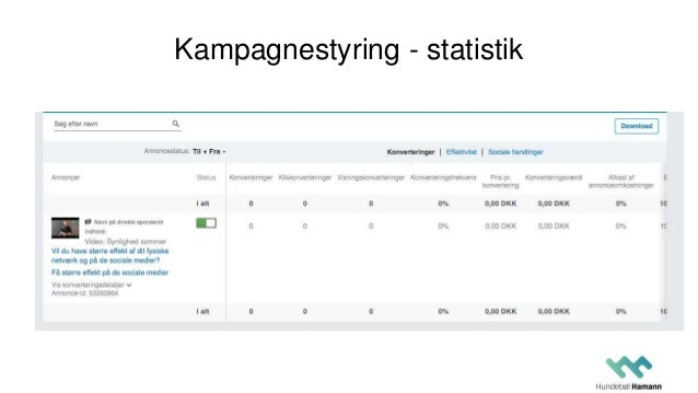 Kampagnestyring - statistik