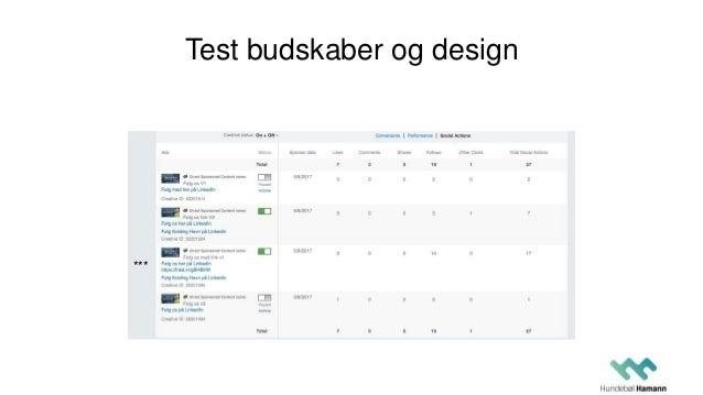 Test budskaber og design ***