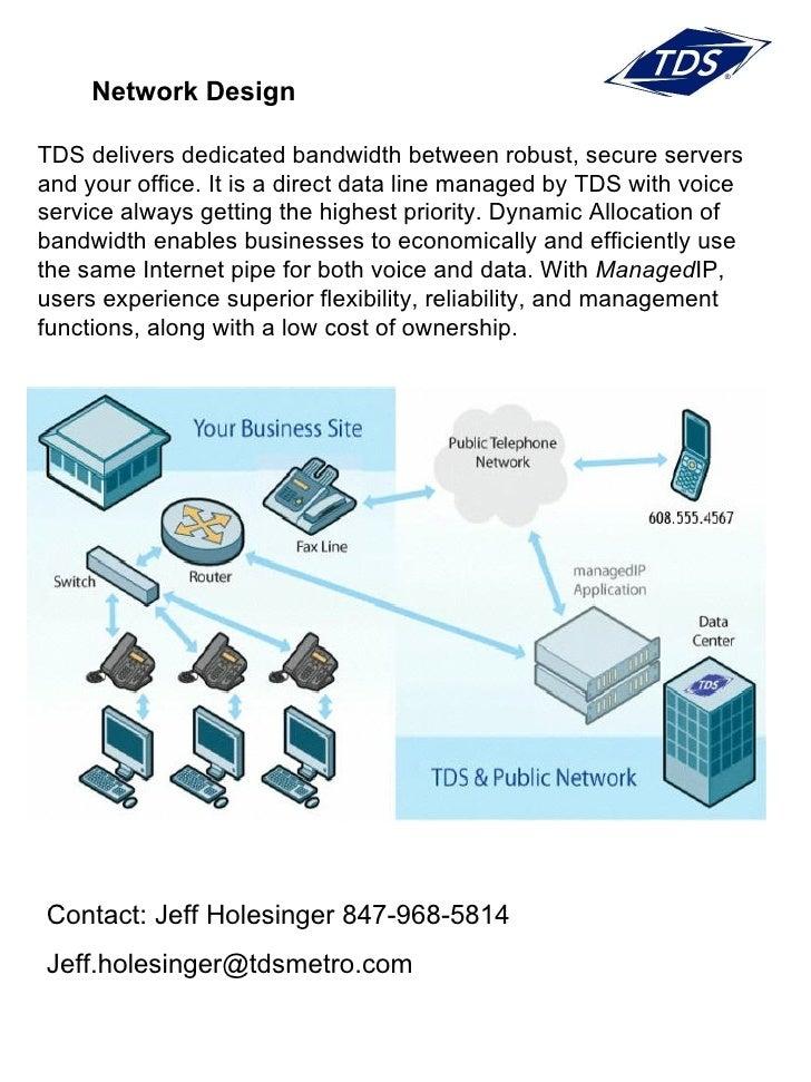 <ul><ul><li>Network Design </li></ul></ul><ul><li>TDS delivers dedicated bandwidth between robust, secure servers and your...
