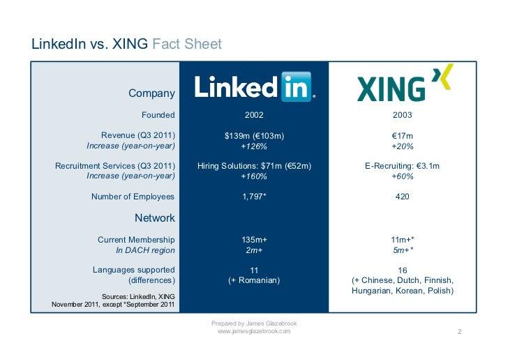 linkedin vs xing